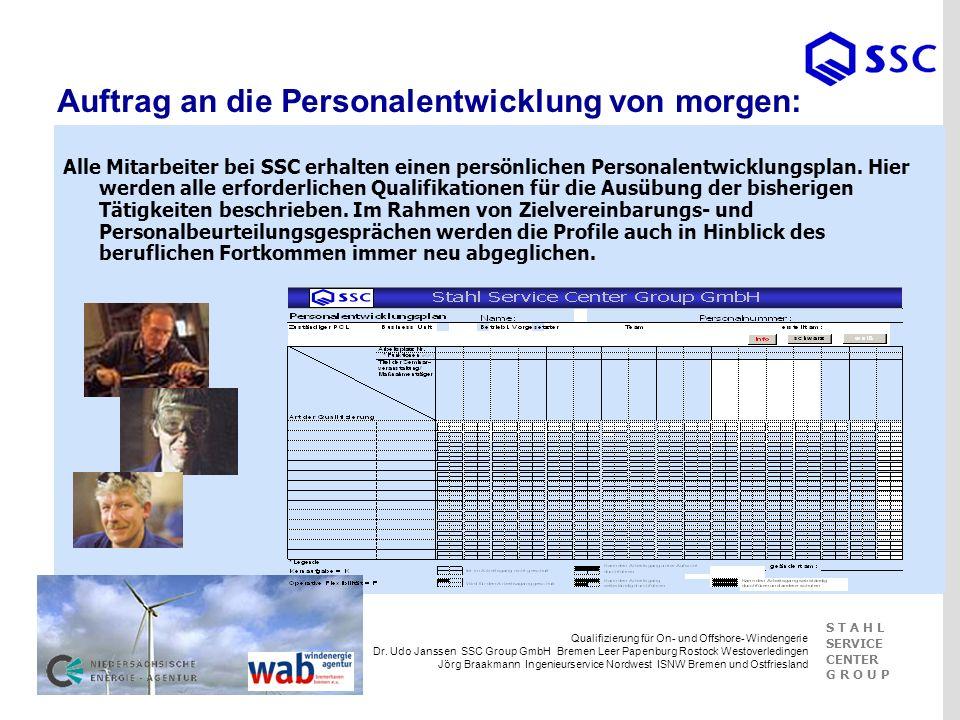 Qualifizierung für On- und Offshore- Windengerie Dr.