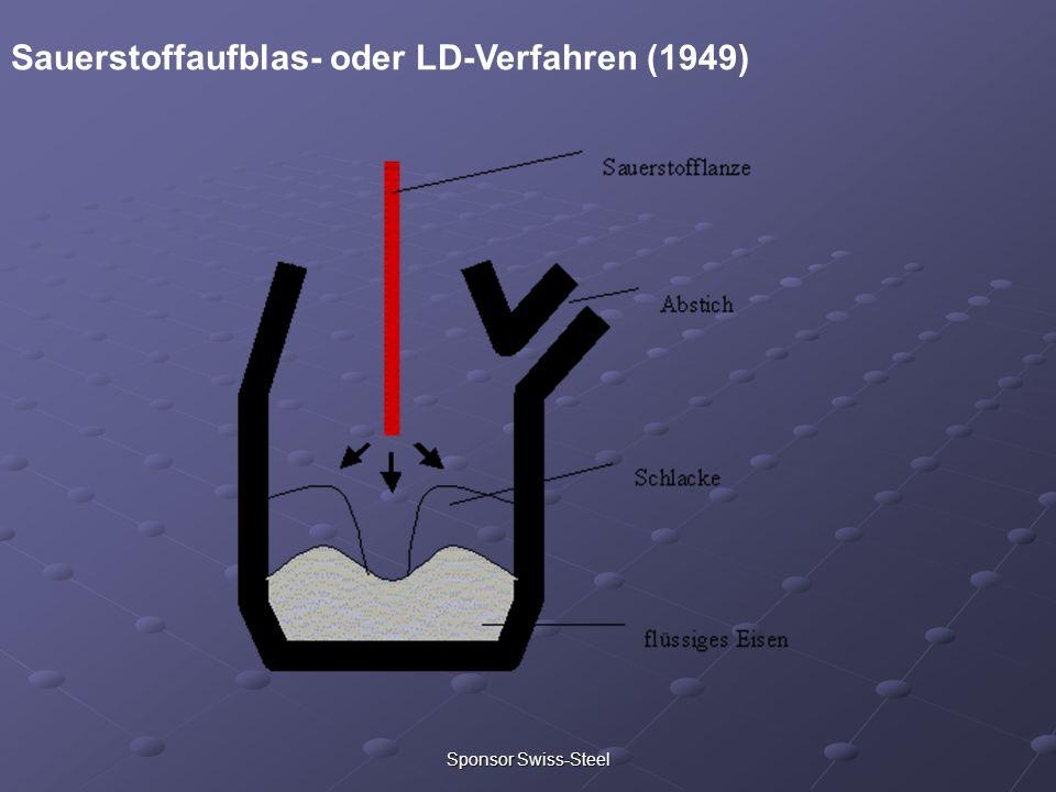 Sponsor Swiss-Steel Sauerstoffaufblas- oder LD-Verfahren (1949)