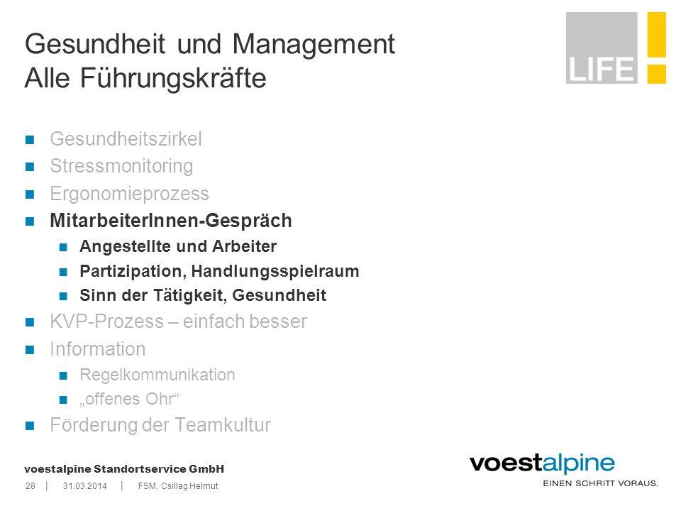 || voestalpine Standortservice GmbH 2831.03.2014FSM, Csillag Helmut Gesundheit und Management Alle Führungskräfte Gesundheitszirkel Stressmonitoring E