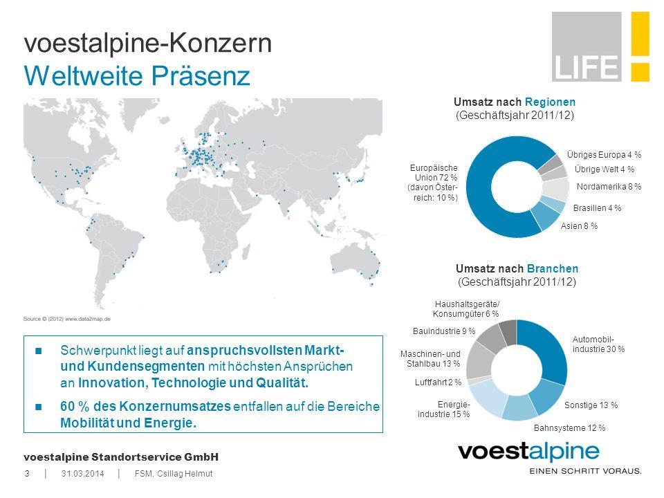 || voestalpine Standortservice GmbH voestalpine-Konzern Mitarbeiter – Highlights 431.03.2014FSM, Csillag Helmut Mit fast 54 % ist die Mehrheit der rund 46.500 voestalpine-Mitarbeiter an internationalen Standorten außerhalb Österreichs beschäftigt.