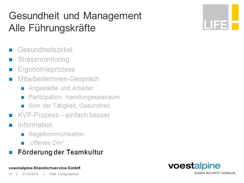 || voestalpine Standortservice GmbH 3131.03.2014FSM, Csillag Helmut Gesundheit und Management Alle Führungskräfte Gesundheitszirkel Stressmonitoring E