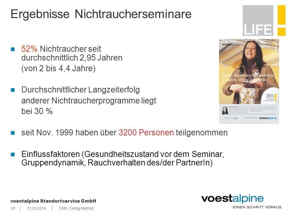 || voestalpine Standortservice GmbH 3531.03.2014FSM, Csillag Helmut Ergebnisse Nichtraucherseminare 52% Nichtraucher seit durchschnittlich 2,95 Jahren
