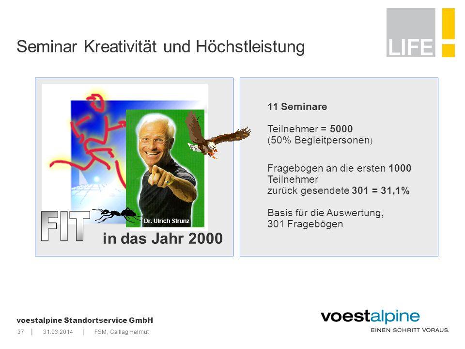    voestalpine Standortservice GmbH 3731.03.2014FSM, Csillag Helmut Seminar Kreativität und Höchstleistung in das Jahr 2000 Dr. Ulrich Strunz 11 Semin