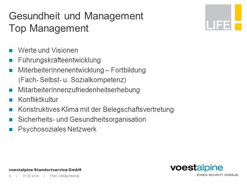 || voestalpine Standortservice GmbH 1031.03.2014FSM, Csillag Helmut Gesundheit und Management Top Management Werte und Visionen Führungskräfteentwicklung MiterbeiterInnenentwicklung – Fortbildung (Fach- Selbst- u.