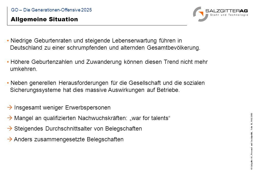 © Salzgitter AG, Personal- und Sozialpolitik, Folie 10, 19.02.2010 Allgemeine Situation Niedrige Geburtenraten und steigende Lebenserwartung führen in Deutschland zu einer schrumpfenden und alternden Gesamtbevölkerung.