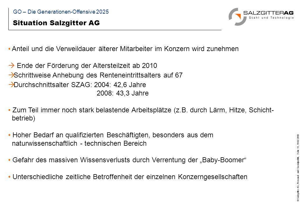 © Salzgitter AG, Personal- und Sozialpolitik, Folie 11, 19.02.2010 Situation Salzgitter AG Anteil und die Verweildauer älterer Mitarbeiter im Konzern wird zunehmen Ende der Förderung der Altersteilzeit ab 2010 Schrittweise Anhebung des Renteneintrittsalters auf 67 Durchschnittsalter SZAG: 2004: 42,6 Jahre 2008: 43,3 Jahre Zum Teil immer noch stark belastende Arbeitsplätze (z.B.