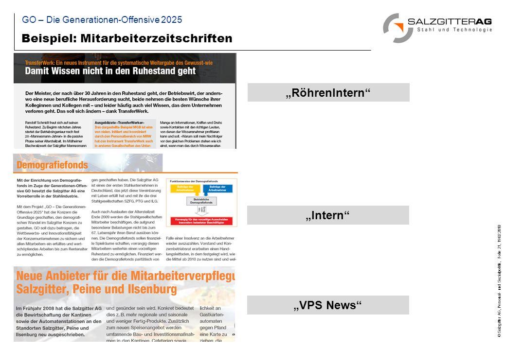 © Salzgitter AG, Personal- und Sozialpolitik, Folie 21, 19.02.2010 GO – Die Generationen-Offensive 2025 Beispiel: Mitarbeiterzeitschriften Intern RöhrenIntern VPS News