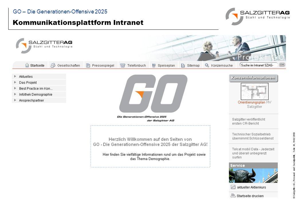 © Salzgitter AG, Personal- und Sozialpolitik, Folie 38, 19.02.2010 Kommunikationsplattform Intranet GO – Die Generationen-Offensive 2025