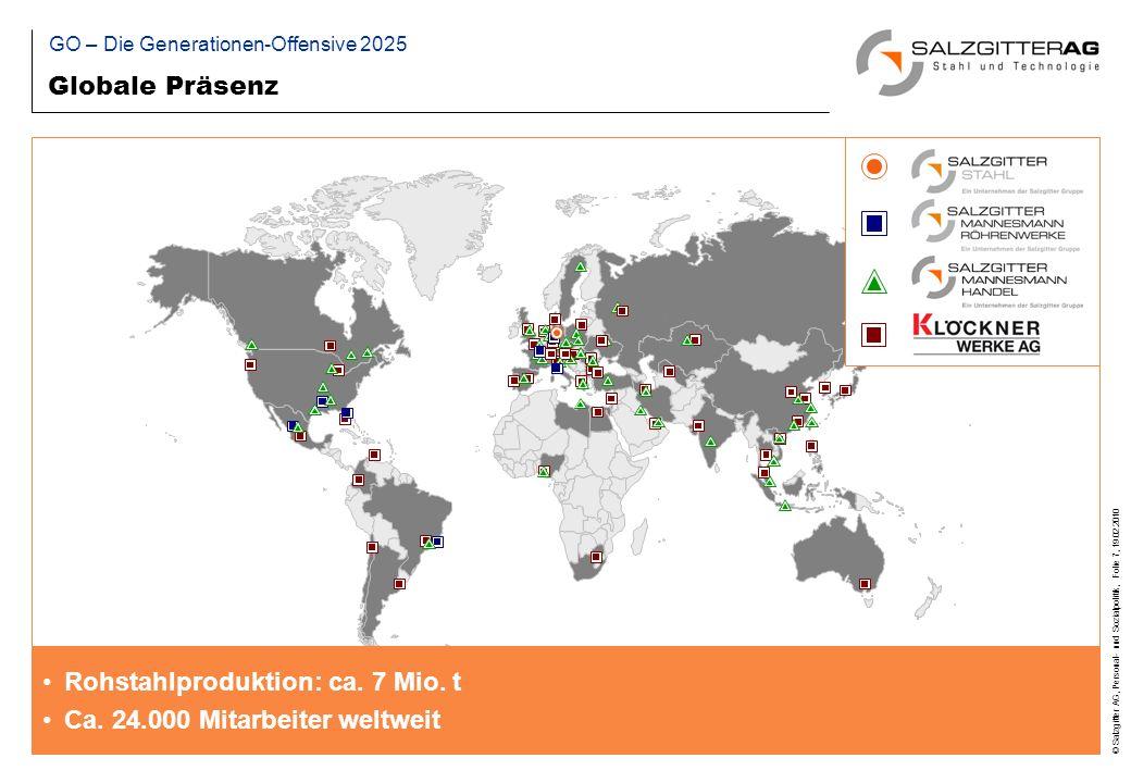 © Salzgitter AG, Personal- und Sozialpolitik, Folie 7, 19.02.2010 Globale Präsenz GO – Die Generationen-Offensive 2025 Rohstahlproduktion: ca.