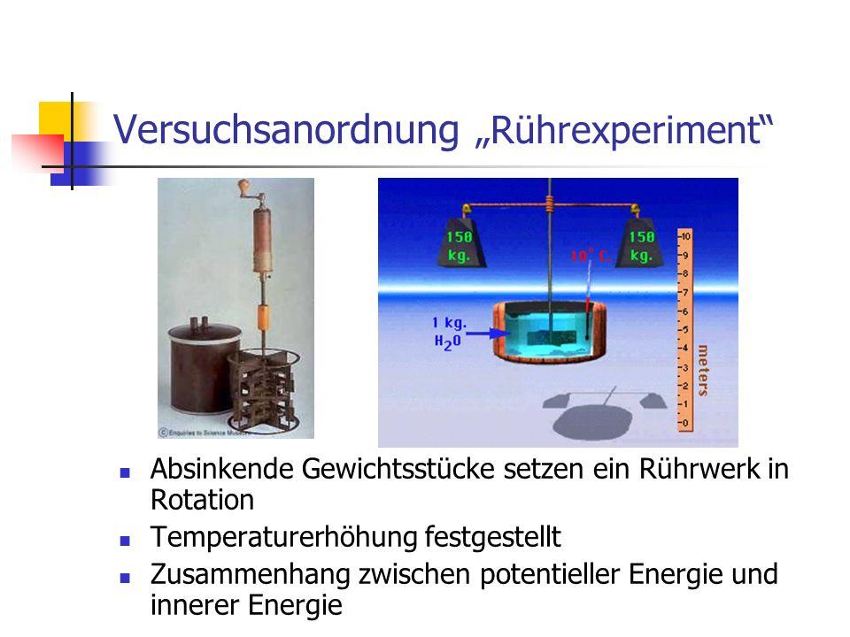 Versuchsanordnung Rührexperiment Absinkende Gewichtsstücke setzen ein Rührwerk in Rotation Temperaturerhöhung festgestellt Zusammenhang zwischen potentieller Energie und innerer Energie