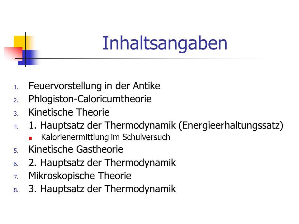 Inhaltsangaben 1. Feuervorstellung in der Antike 2. Phlogiston-Caloricumtheorie 3. Kinetische Theorie 4. 1. Hauptsatz der Thermodynamik (Energieerhalt
