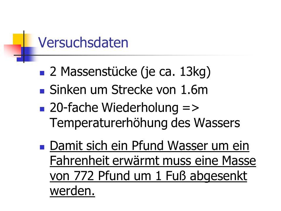 Versuchsdaten 2 Massenstücke (je ca. 13kg) Sinken um Strecke von 1.6m 20-fache Wiederholung => Temperaturerhöhung des Wassers Damit sich ein Pfund Was