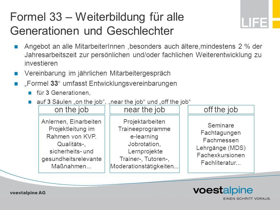 voestalpine AG Formel 33 – Weiterbildung für alle Generationen und Geschlechter Angebot an alle MitarbeiterInnen,besonders auch ältere,mindestens 2 %