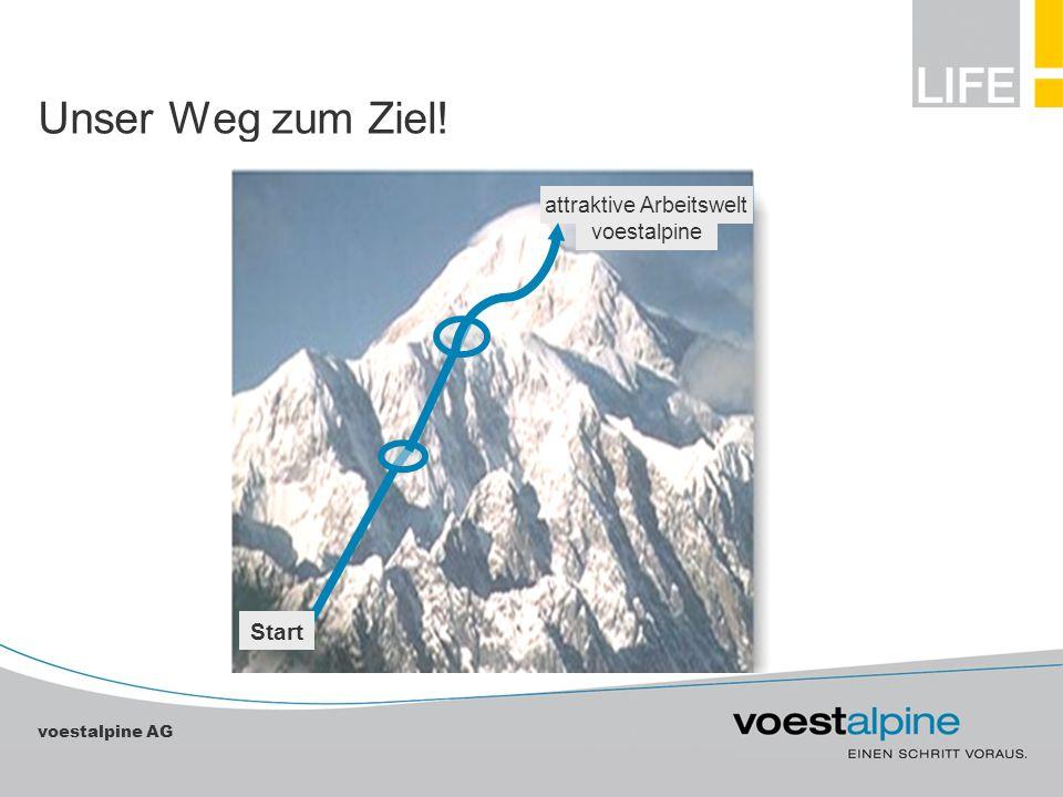 voestalpine AG Unser Weg zum Ziel! voestalpine attraktive Arbeitswelt Start