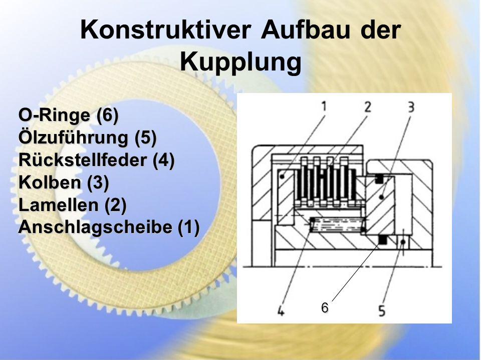 Konstruktiver Aufbau der Kupplung O-Ringe (6) Ölzuführung (5) Rückstellfeder (4) Kolben (3) Lamellen (2) Anschlagscheibe (1) 6