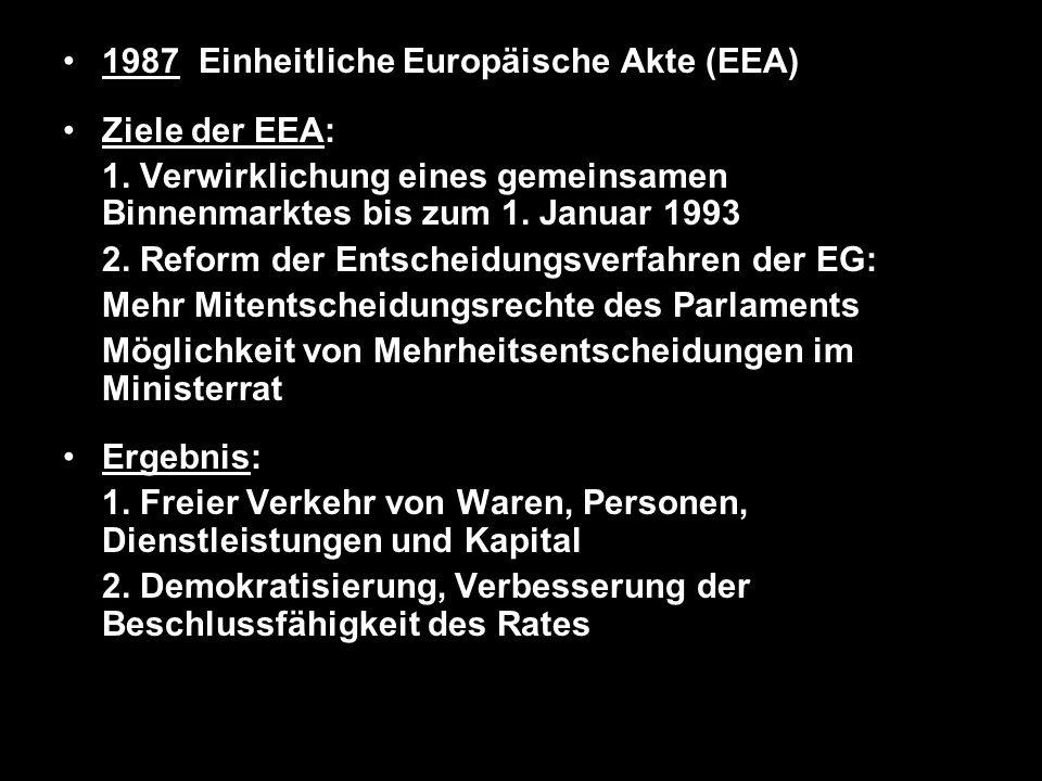 1987 Einheitliche Europäische Akte (EEA) Ziele der EEA: 1. Verwirklichung eines gemeinsamen Binnenmarktes bis zum 1. Januar 1993 2. Reform der Entsche