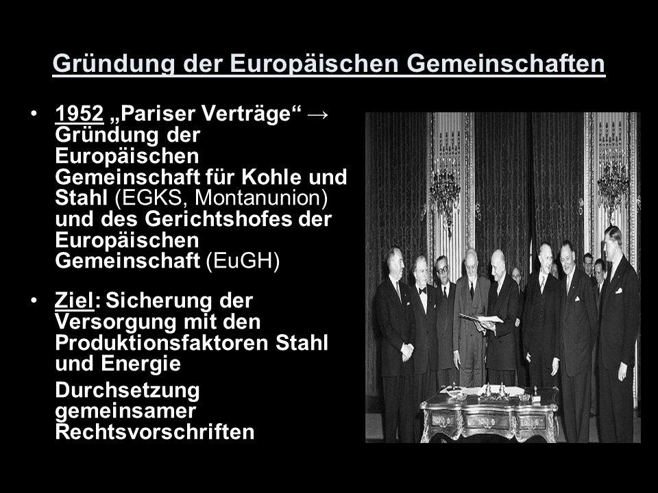 Gründung der Europäischen Gemeinschaften 1952 Pariser Verträge Gründung der Europäischen Gemeinschaft für Kohle und Stahl (EGKS, Montanunion) und des