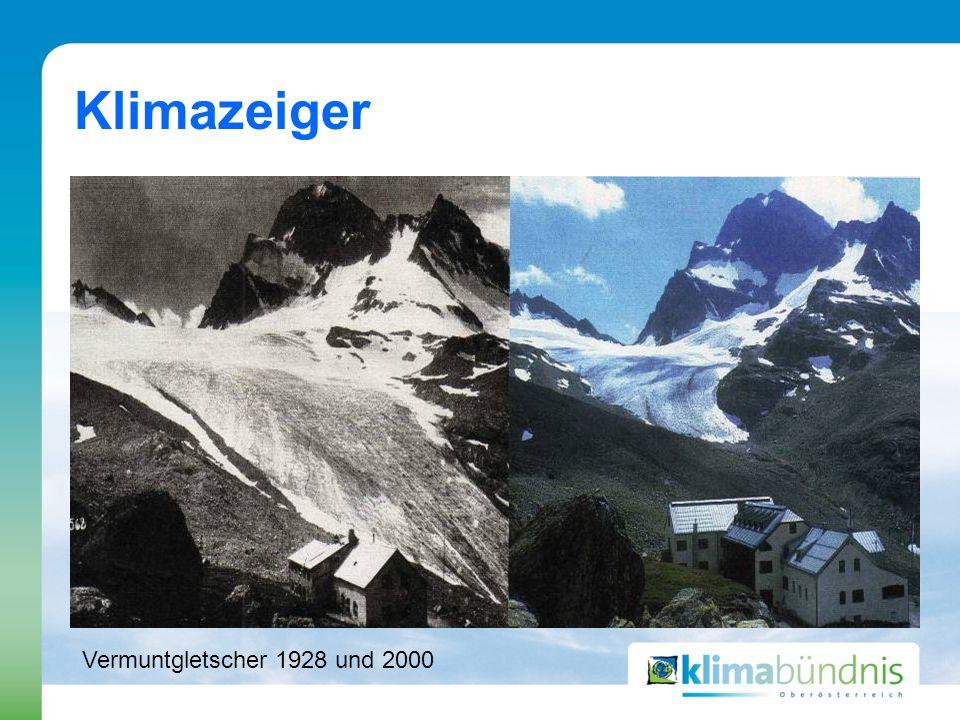 Vermuntgletscher 1928 und 2000