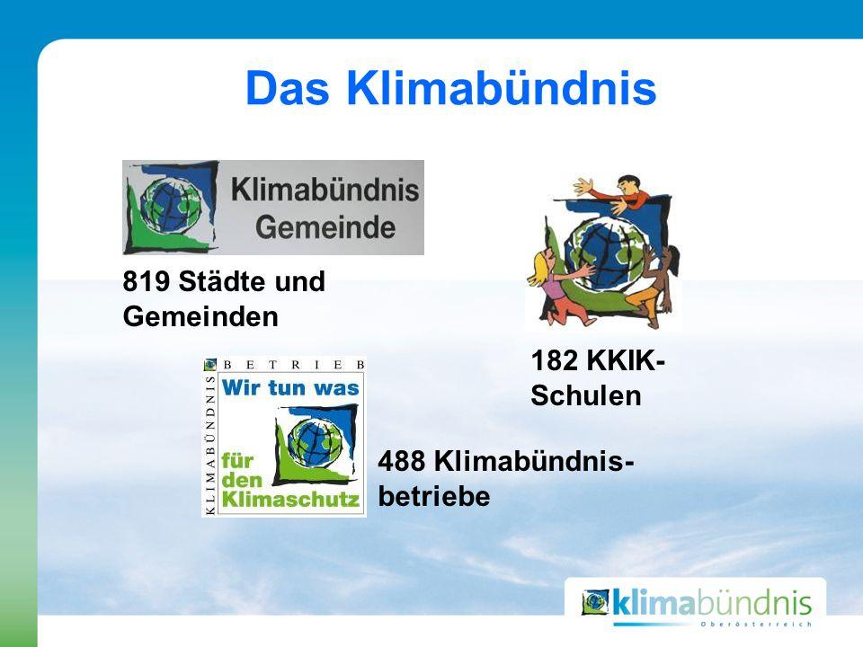 Das Klimabündnis 488 Klimabündnis- betriebe 182 KKIK- Schulen 819 Städte und Gemeinden
