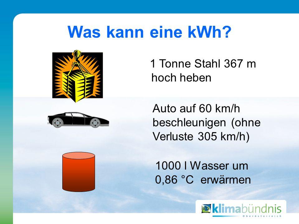 Was kann eine kWh? Auto auf 60 km/h beschleunigen (ohne Verluste 305 km/h) 1000 l Wasser um 0,86 °C erwärmen 1 Tonne Stahl 367 m hoch heben