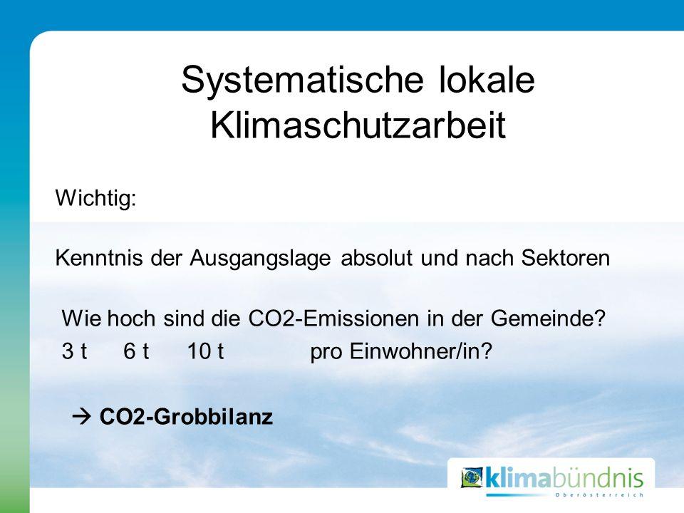 Systematische lokale Klimaschutzarbeit Wichtig: Kenntnis der Ausgangslage absolut und nach Sektoren Wie hoch sind die CO2-Emissionen in der Gemeinde?
