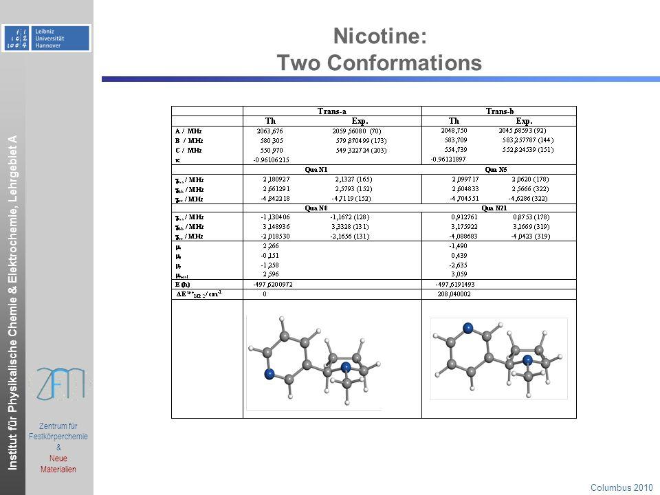 Institut für Physikalische Chemie & Elektrochemie, Lehrgebiet A Columbus 2010.ppt Zentrum für Festkörperchemie & Neue Materialien Nicotine: Two Confor