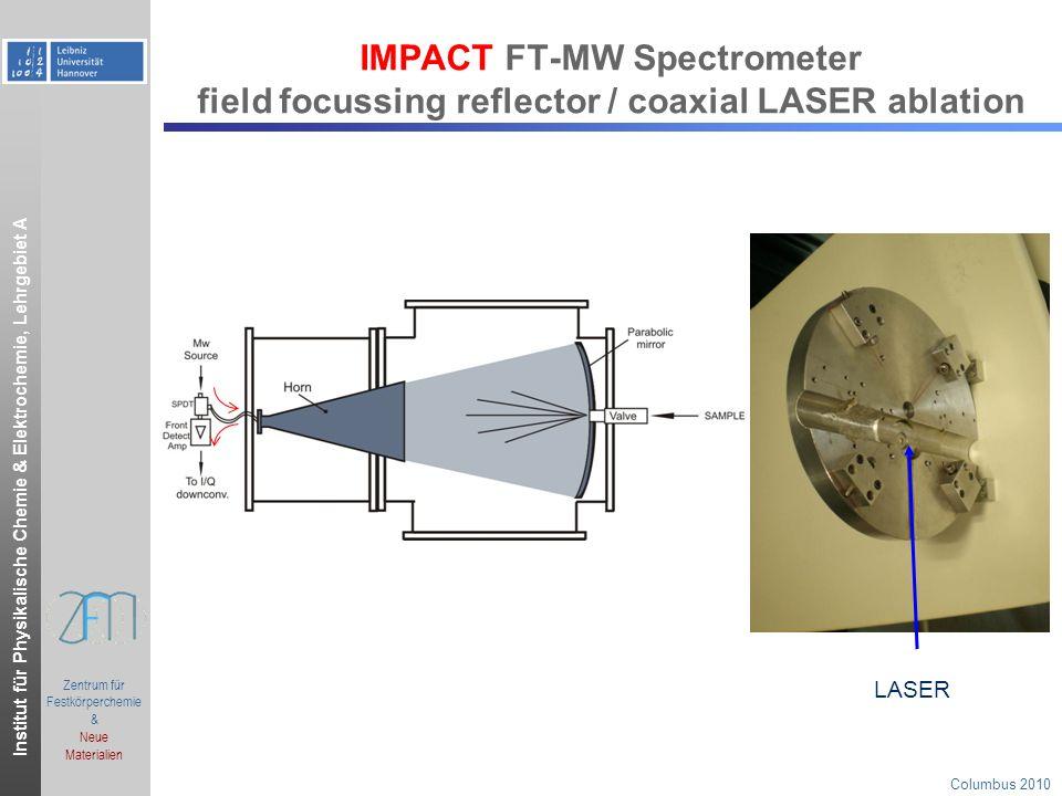 Institut für Physikalische Chemie & Elektrochemie, Lehrgebiet A Columbus 2010.ppt Zentrum für Festkörperchemie & Neue Materialien IMPACT FT-MW Spectro