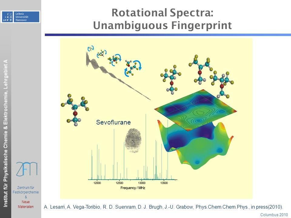 Institut für Physikalische Chemie & Elektrochemie, Lehrgebiet A Columbus 2010.ppt Zentrum für Festkörperchemie & Neue Materialien Rotational Spectra: