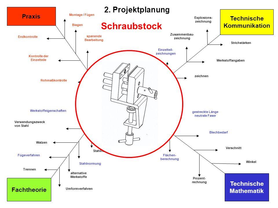 Technische Kommunikation Strichstärken Werkstoffangaben zeichnen lesen Explosions- zeichnung Zusammenbau- zeichnung Einzelteil- zeichnungen Ansichten