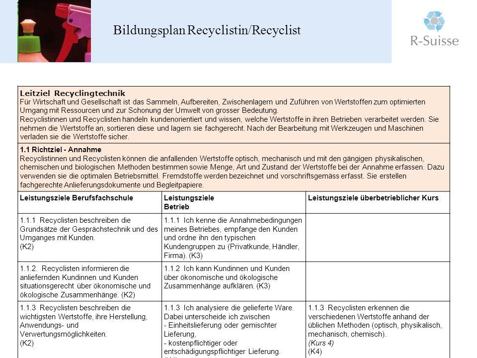 Bildungsplan Recyclistin/Recyclist Leitziel Recyclingtechnik Für Wirtschaft und Gesellschaft ist das Sammeln, Aufbereiten, Zwischenlagern und Zuführen von Wertstoffen zum optimierten Umgang mit Ressourcen und zur Schonung der Umwelt von grosser Bedeutung.
