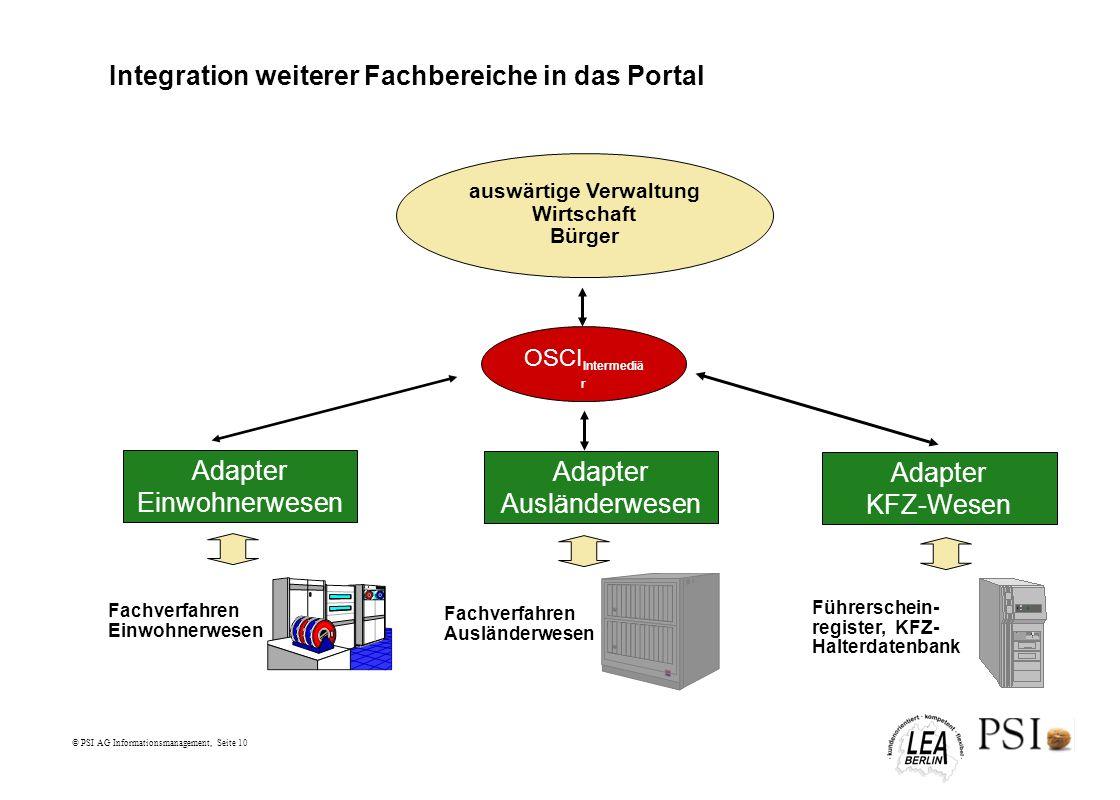 © PSI AG Informationsmanagement, Seite 10 Integration weiterer Fachbereiche in das Portal OSCI Intermediä r Adapter Einwohnerwesen Fachverfahren Einwo