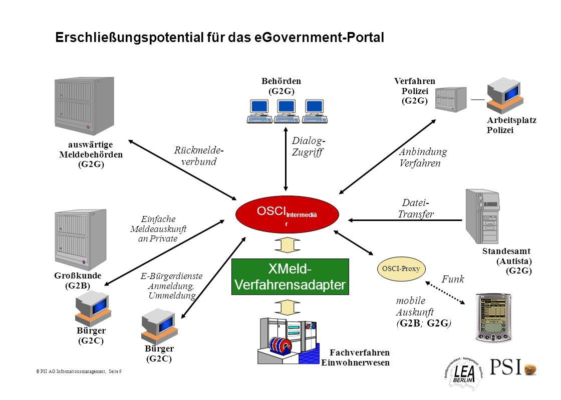 © PSI AG Informationsmanagement, Seite 9 Erschließungspotential für das eGovernment-Portal Standesamt (Autista) (G2G) Behörden (G2G) Verfahren Polizei