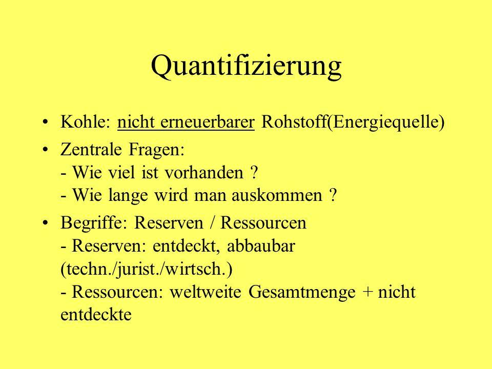 Quantifizierung Kohle: nicht erneuerbarer Rohstoff(Energiequelle) Zentrale Fragen: - Wie viel ist vorhanden ? - Wie lange wird man auskommen ? Begriff