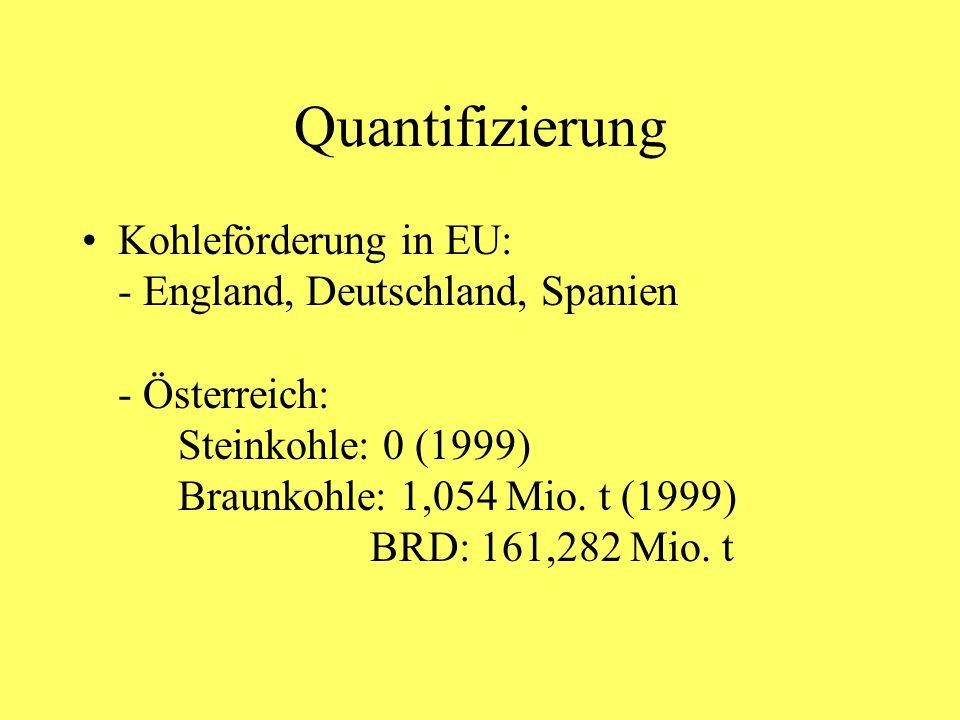 Quantifizierung Kohleförderung in EU: - England, Deutschland, Spanien - Österreich: Steinkohle: 0 (1999) Braunkohle: 1,054 Mio. t (1999) BRD: 161,282