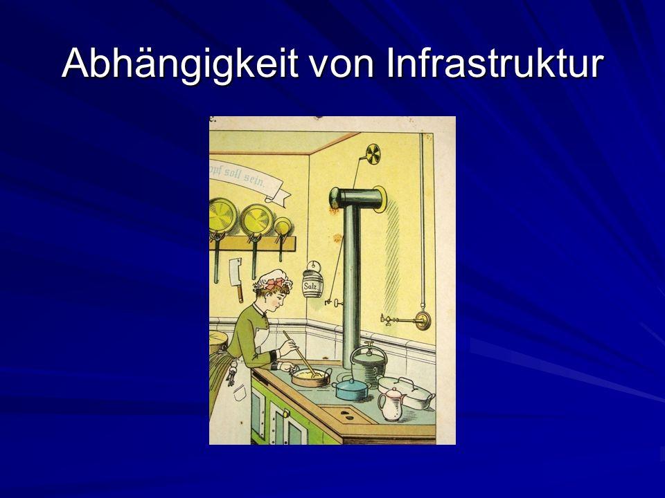 Abhängigkeit von Infrastruktur