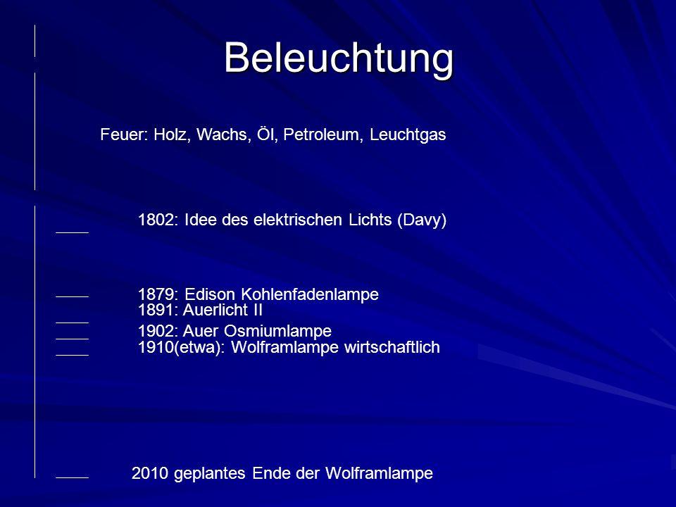 Beleuchtung Wettlauf der Entwicklung besserer Beleuchtung (Quelle: Meyers Lexikon 1896, Leuchtgas und Elektrisches Licht) 1802 Davy: Platinfaden elektrisch zum Glühen gebracht 1826 Drummondsches Kalklicht 1845 Starr: erste elektrische Glühlampe im Vakuum 1846 Gillard Platingas 1867 Tessié du Motay: Hydroxygenlicht 18xx Fahnehjelms Glühlicht (MgO) 1879 Edison Kohlenfadenlampe 1885 Auerlicht (LaZr), 1891 Thor-Cer 1902 Auers Osmiumlampe marktreif 1910 Coolidge: kostengünstiger Wolframdraht