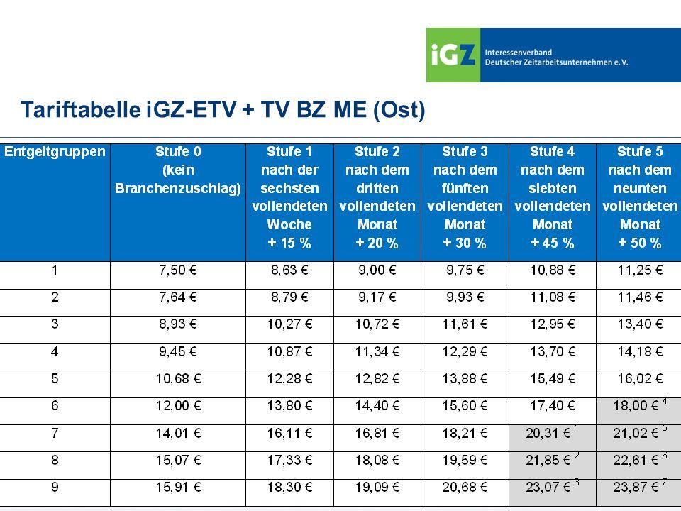 14 Tariftabelle iGZ-ETV + TV BZ ME (Ost)