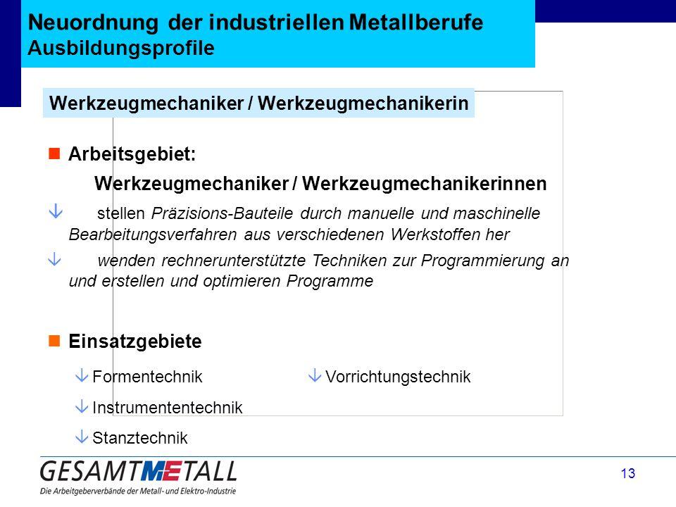 13 Neuordnung der industriellen Metallberufe Ausbildungsprofile Werkzeugmechaniker / Werkzeugmechanikerin â Formentechnik â Instrumententechnik â Stan