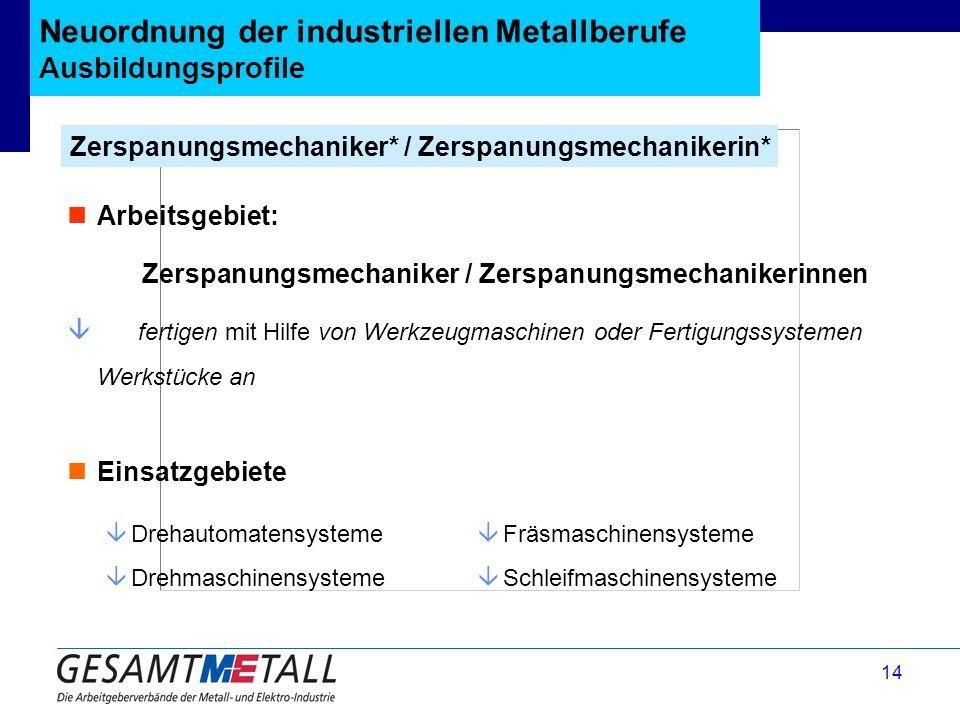 14 Neuordnung der industriellen Metallberufe Ausbildungsprofile Zerspanungsmechaniker* / Zerspanungsmechanikerin* â Drehautomatensysteme â Drehmaschin