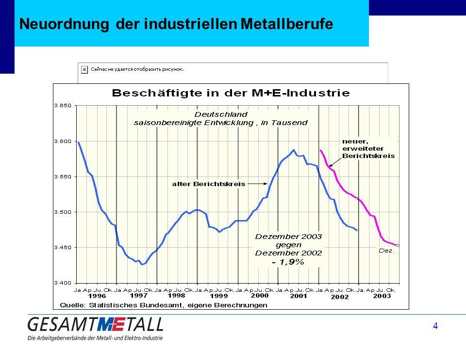 4 Neuordnung der industriellen Metallberufe