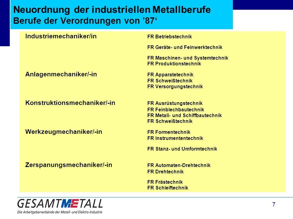 7 Industriemechaniker/in FR Betriebstechnik FR Geräte- und Feinwerktechnik FR Maschinen- und Systemtechnik FR Produktionstechnik Anlagenmechaniker/-in