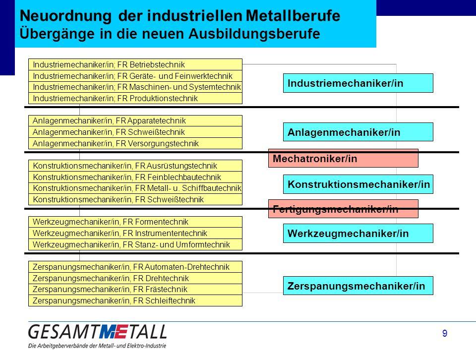 9 Neuordnung der industriellen Metallberufe Übergänge in die neuen Ausbildungsberufe Industriemechaniker/in; FR Betriebstechnik Industriemechaniker/in