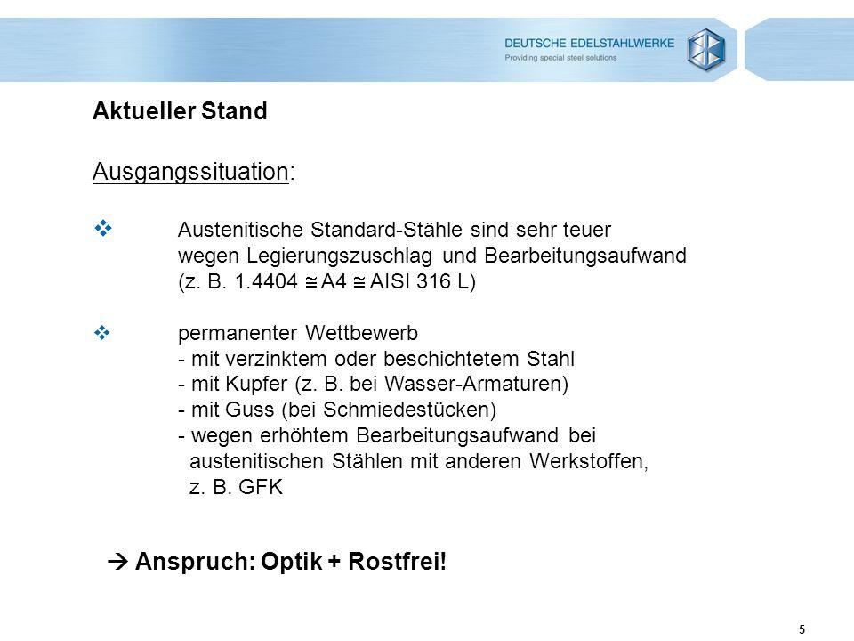 5 Ausgangssituation: Austenitische Standard-Stähle sind sehr teuer wegen Legierungszuschlag und Bearbeitungsaufwand (z. B. 1.4404 A4 AISI 316 L) perma
