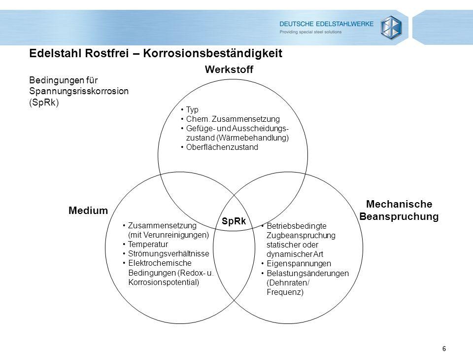 6 Edelstahl Rostfrei – Korrosionsbeständigkeit Bedingungen für Spannungsrisskorrosion (SpRk) Mechanische Beanspruchung Betriebsbedingte Zugbeanspruchu