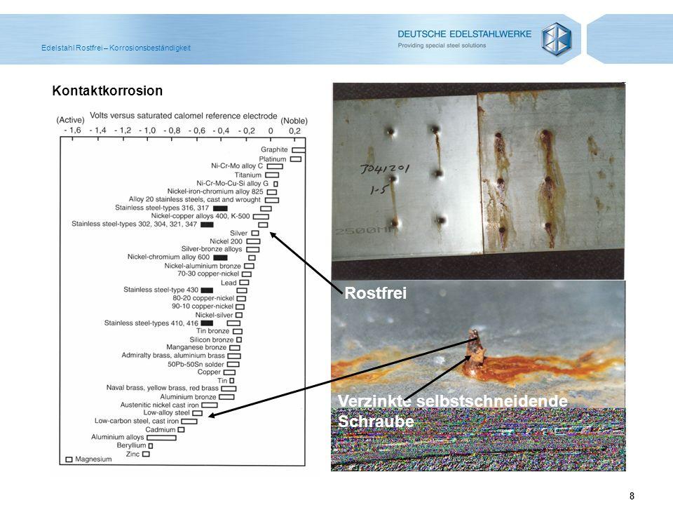 19 Edelstahl Rostfrei Die ferritischen Stähle besitzen folgende Eigenschaften: 1.4511 mit ferritischem Gefüge (Cr) bedingt schweißbar geringe Festigkeit nicht härt- und vergütbar Grobkorngefahr bedingt zerspanbar gute Warm- und Kaltumformbarkeit preiswert hohe Beständigkeit gegen chloridinduzierte Spannungsrisskorrosion.