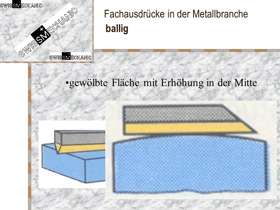Fachausdrücke in der Metallbranche ballig gewölbte Fläche mit Erhöhung in der Mitte