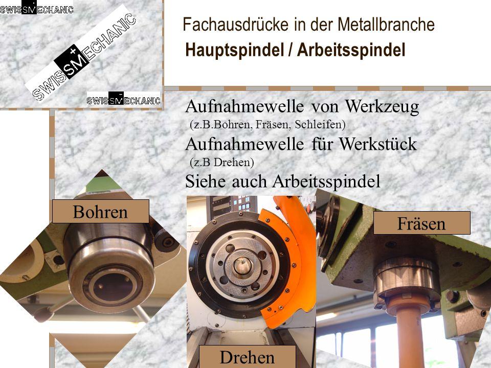 Fachausdrücke in der Metallbranche Hauptspindel / Arbeitsspindel Aufnahmewelle von Werkzeug (z.B.Bohren, Fräsen, Schleifen) Aufnahmewelle für Werkstüc