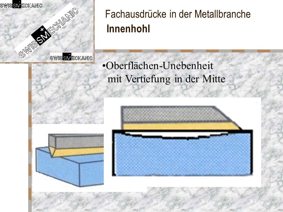 Fachausdrücke in der Metallbranche Innenhohl Oberflächen-Unebenheit mit Vertiefung in der Mitte