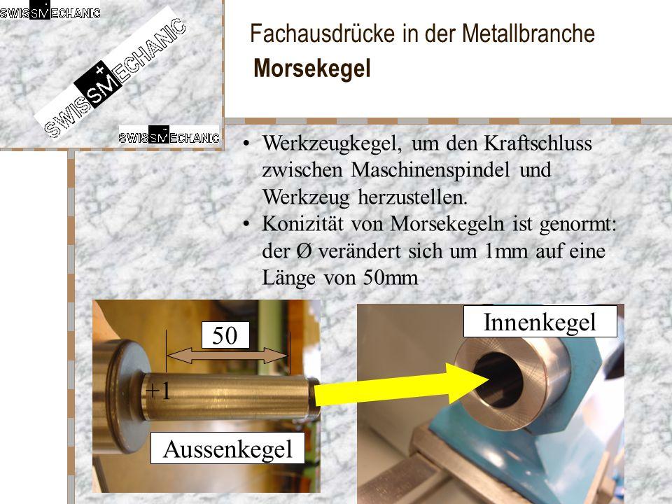 Fachausdrücke in der Metallbranche Morsekegel Werkzeugkegel, um den Kraftschluss zwischen Maschinenspindel und Werkzeug herzustellen. Konizität von Mo
