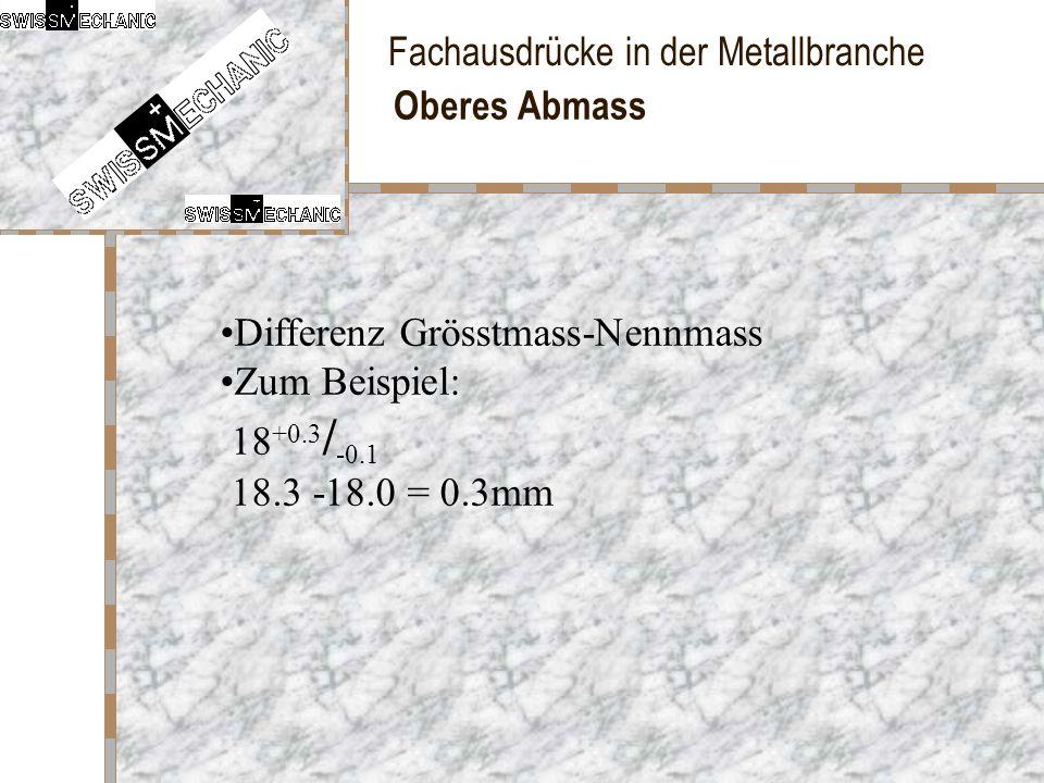 Fachausdrücke in der Metallbranche Oberes Abmass Differenz Grösstmass-Nennmass Zum Beispiel: 18 +0.3 / -0.1 18.3 -18.0 = 0.3mm